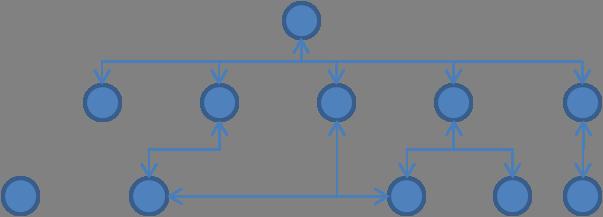 Knowledge Data Graph Sketch